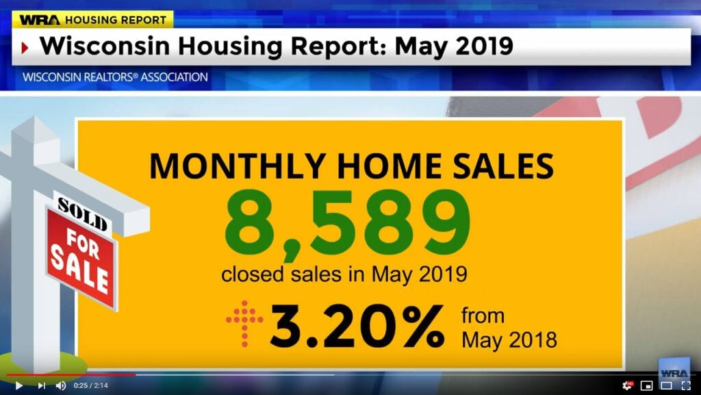 Wisconsin Housing Report