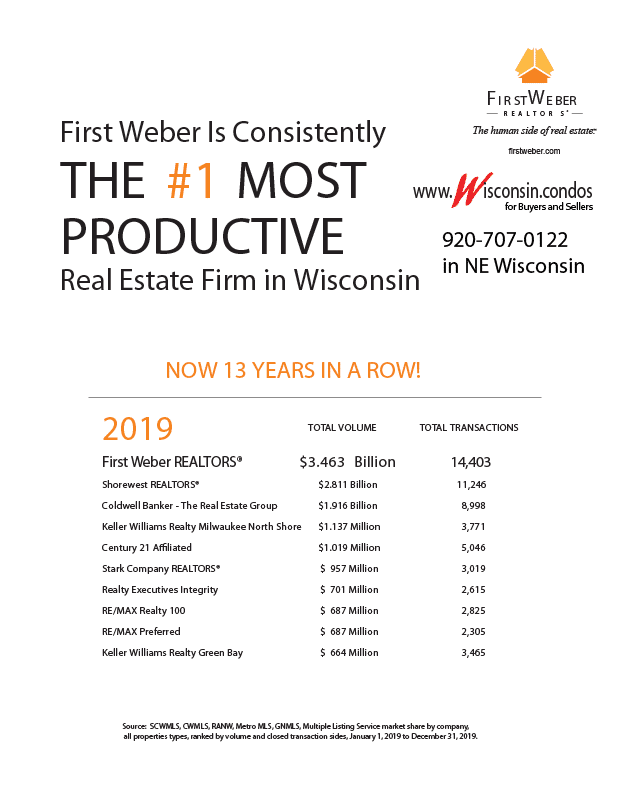 Best Wisconsin condo realtor 2019